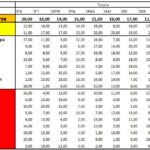 Superliga-standings