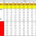 Superliga standings